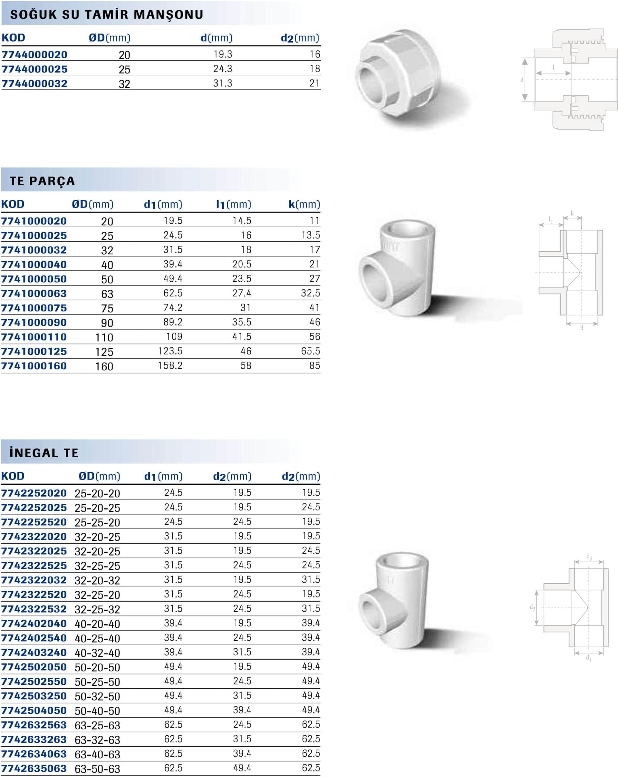 inc mm degerleri 12 scaled
