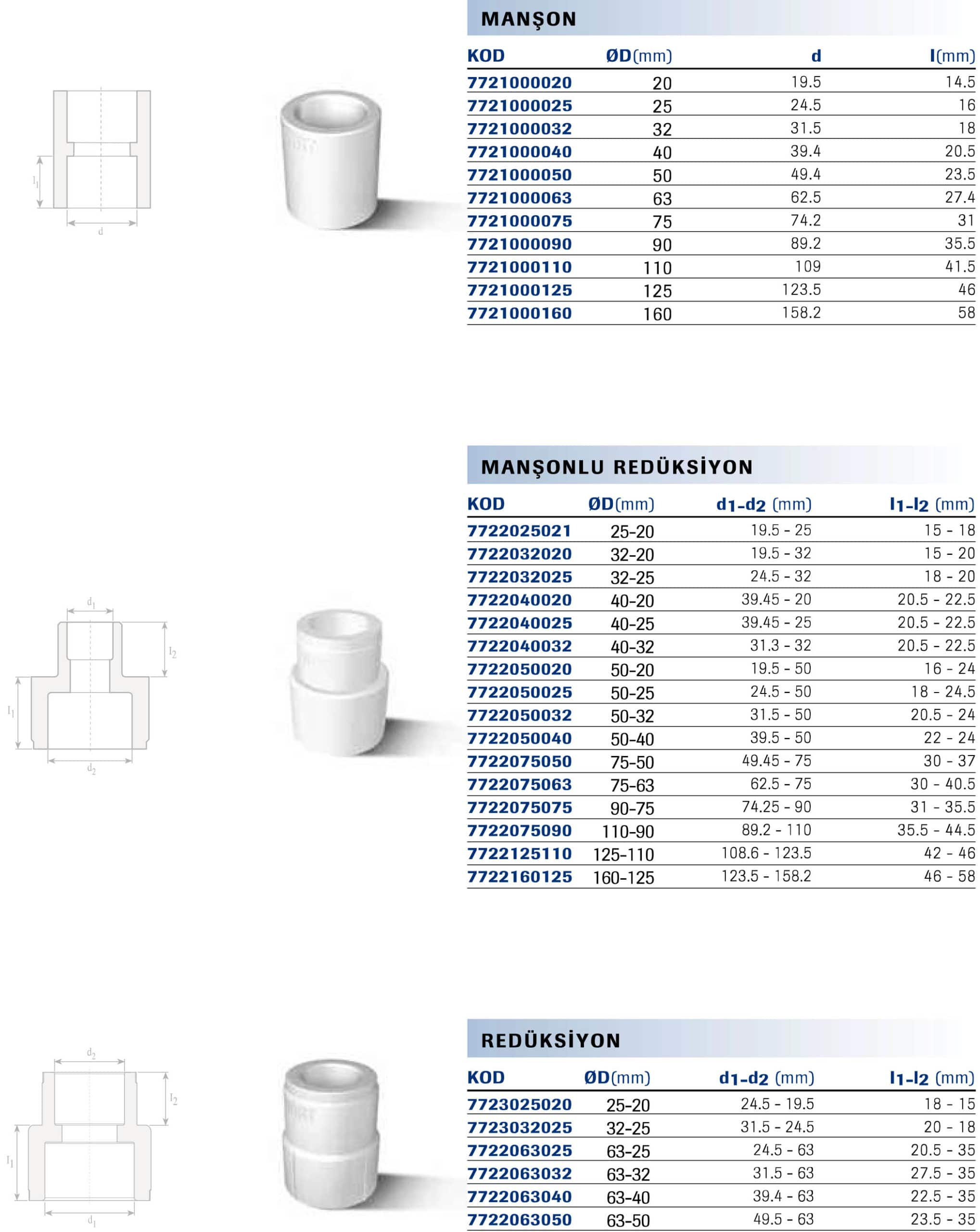 inc mm degerleri 9 scaled